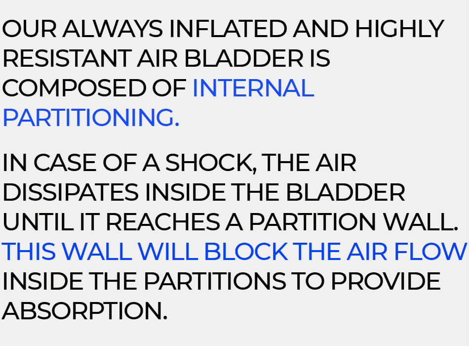 Our Air Shock Abosrber Technology dissipates and absorb shocks.